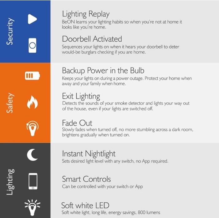 Las bombillas inteligentes beon aprenden patrones de luz - Temporizadores de luz ...