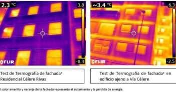 Análisis termográfico