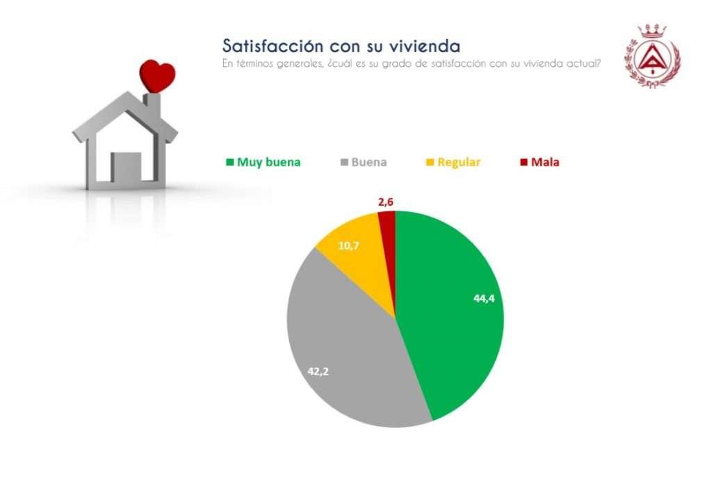 vivienda, comprar una vivienda, casa, hogar, financiero, hipoteca, prestamo