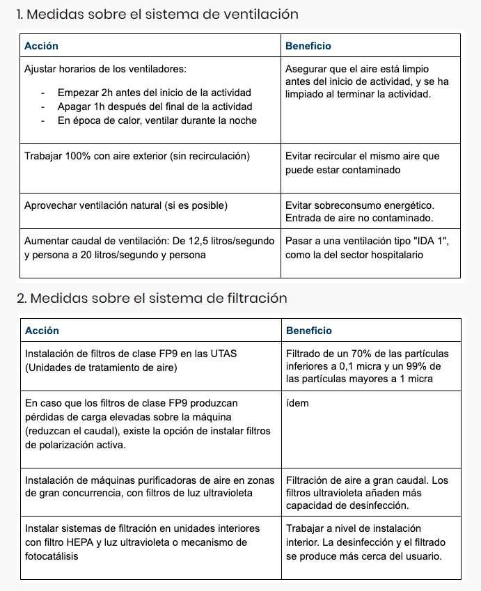 coronavirus, covid-19, edificios