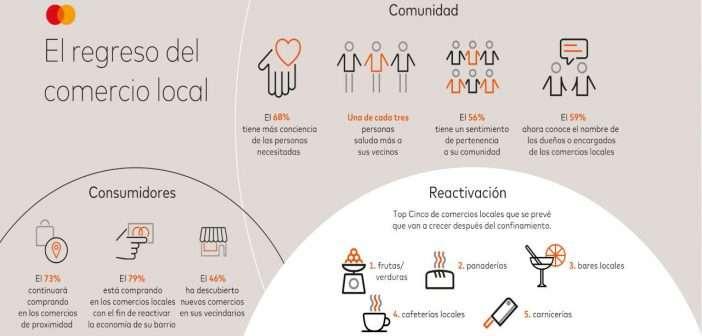 comercios locales, covid-19, reactivación econóimica